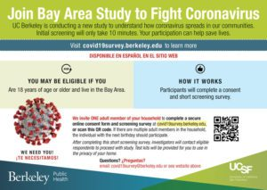 A flyer with information about this study