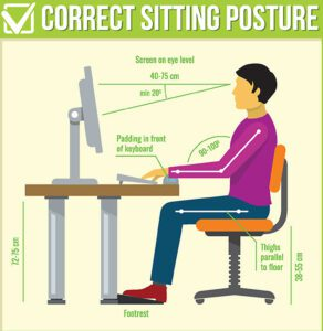 Correct sitting posture distances.